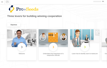 Three_levers_for_building_winning_cooperation_Cegos
