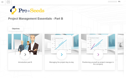 Project Management Essentials Part B