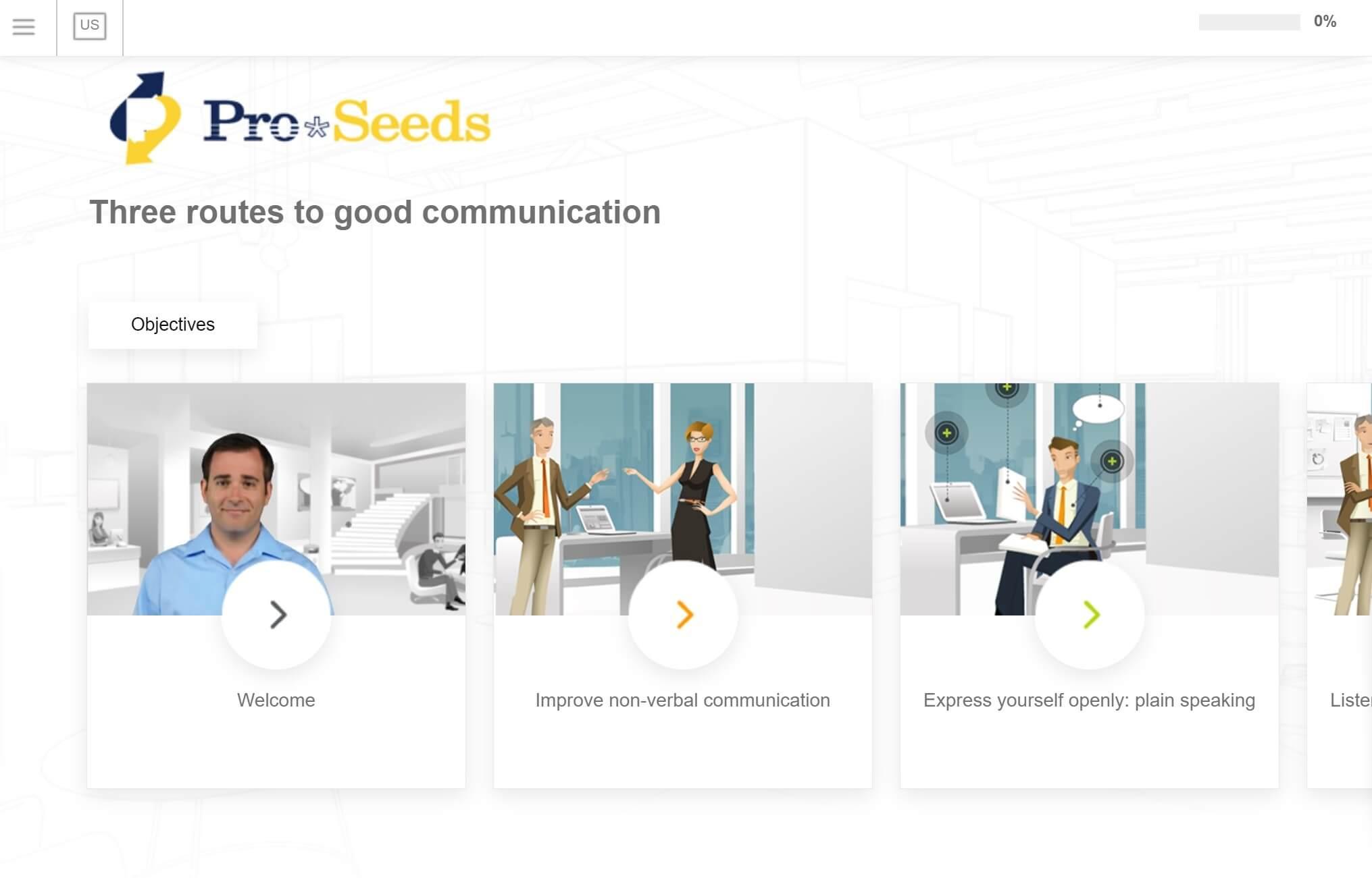 Ba cách để giao tiếp tốt