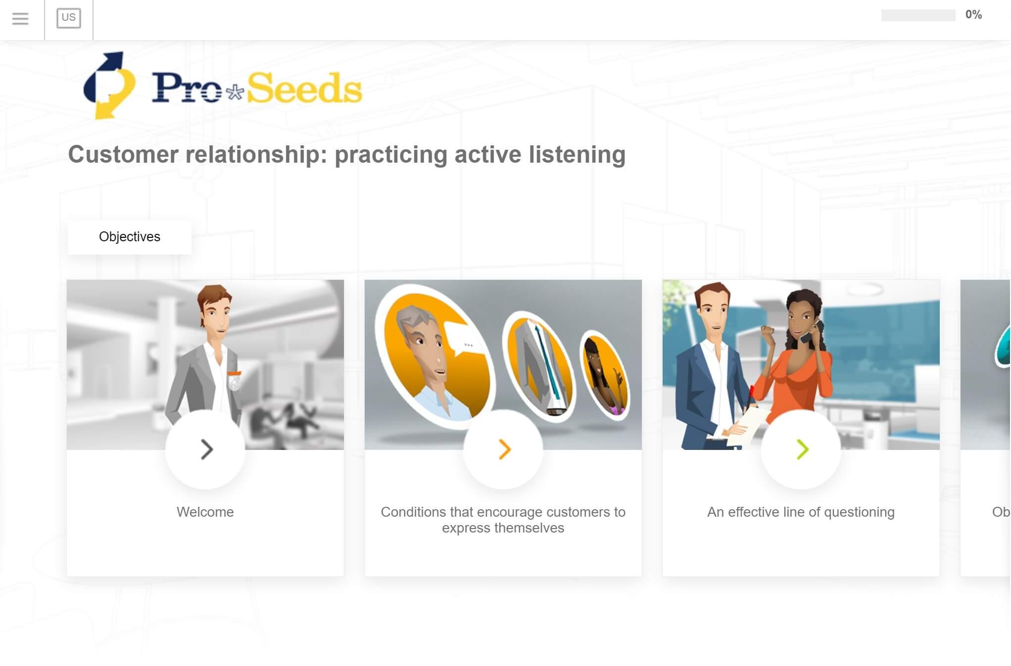 Quan hệ khách hàng, luyện nghe tích cực