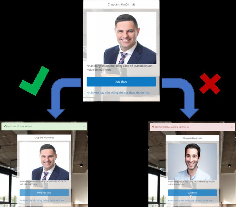 phần mềm lms learning ware phần mềm elearning nhận diện khuôn mặt